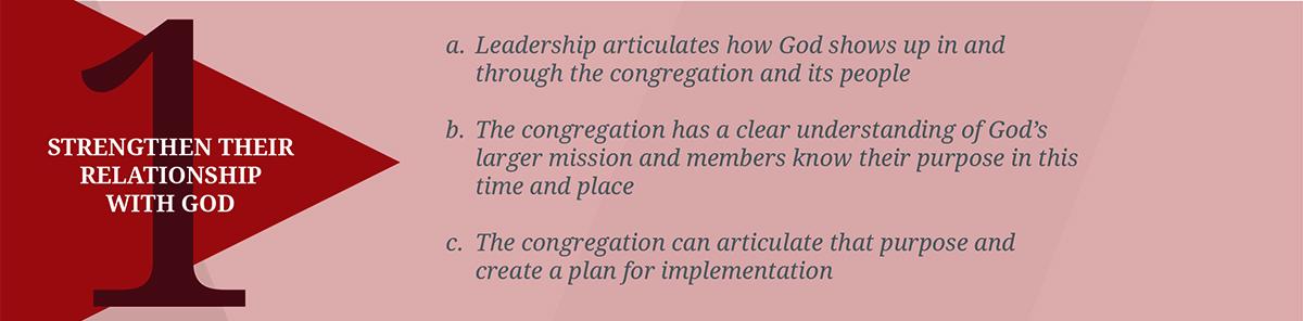 Congregational vitality 1