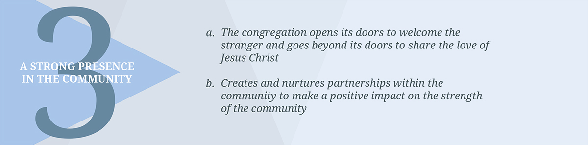 Congregational vitality 3