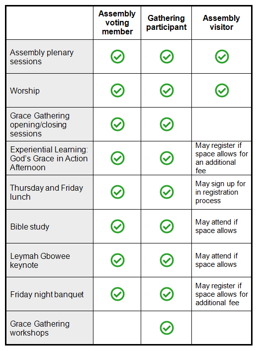 Grace Gathering Registration Chart
